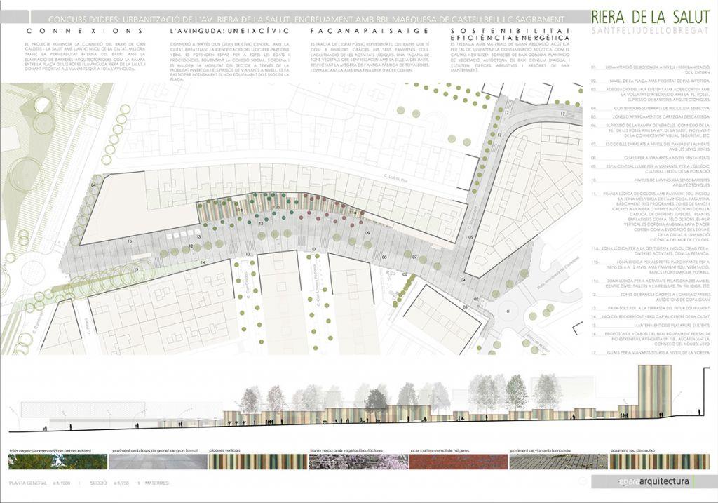 Urban remodeling in sant feliu de llobregat - Casas sant feliu de llobregat ...